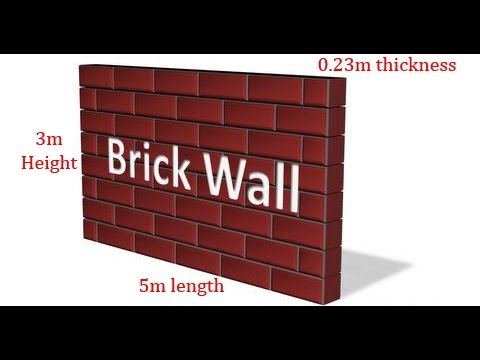 How to calculate numbers of brick in 1 sqare meter (m2) thickness.