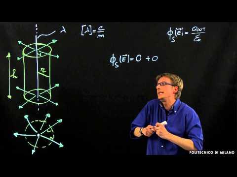 Teorema di Gauss (Cristian Manzoni)