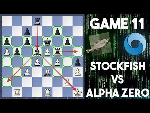 Stockfish 8 vs Deep Mind's AlphaZero 2018  Game 11  White Square Control from Alpha