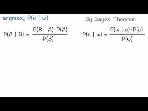 NLP 03 : Spell Check Algorithm