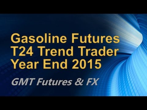 Gasoline Futures T24 Trend Trader Review Year End 2015
