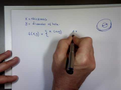 Joint Probability Density Function