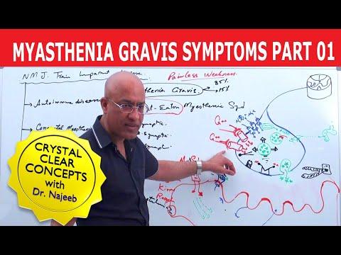 Myasthenia Gravis - Symptoms and Treatment - Part 1/2