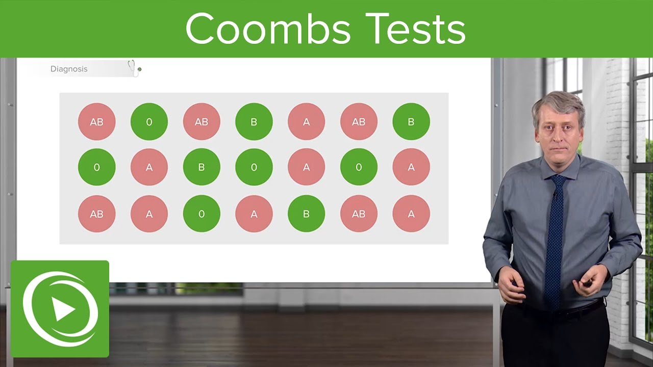 Coombs Tests: Direct & Indirect Coombs – Pediatric Hematology | Lecturio