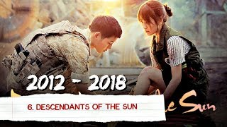 35 Most Successful & Highest Rated Drama (2012-2018) | on Free TV Networks