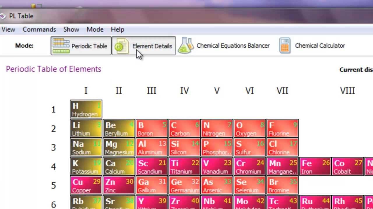 Cách sử dụng phần mềm hóa học PL Table