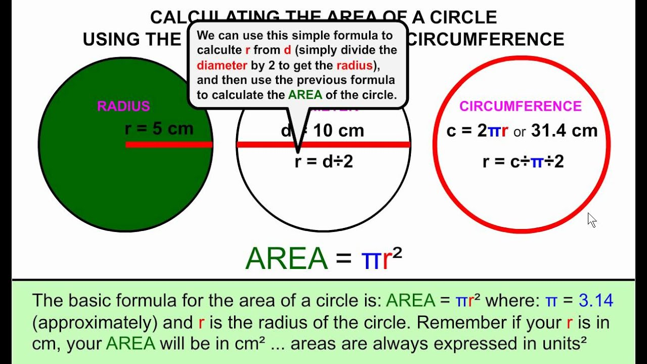 How To Calculate The Area Of A Circle From The Radius, Diameter, Or  Circumference  Three Formulas