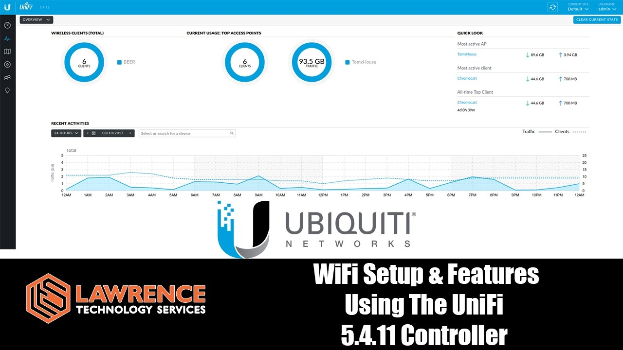 Wireless Networks - Ubiquiti Unified Wi-Fi engineers