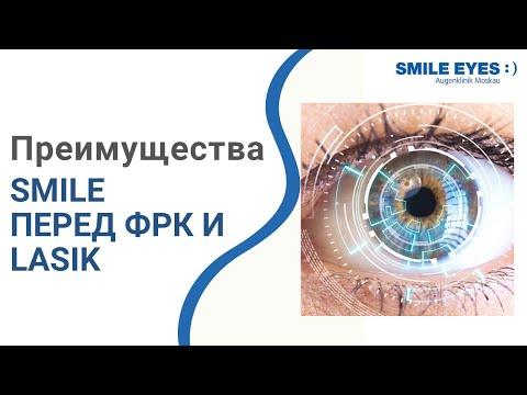 Чем отличается офтальмолог от окулиста Продукты для