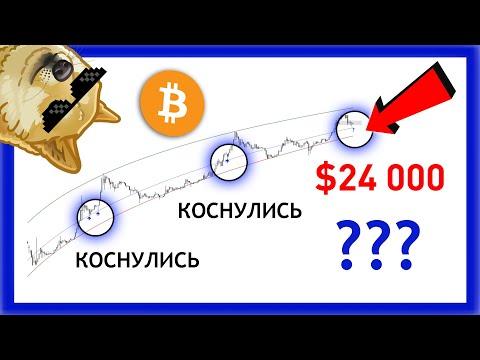 pagamento tradingview bitcoin)