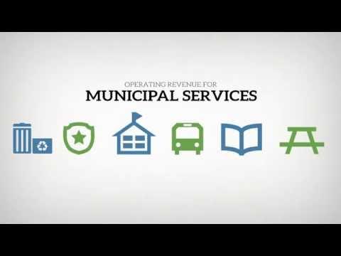 Assessing Residential Properties In Ontario
