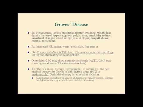 Hyperthyroidism - CRASH! Medical Review Series