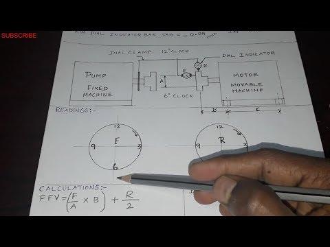 RIM AND FACE ALIGNMENT FORMULA METHOD | TAMIL | Rotating & Static Equipments