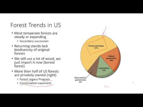 Land Resources Lecture 2