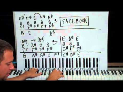 Belief Piano Lesson part 1 Gavin Degraw