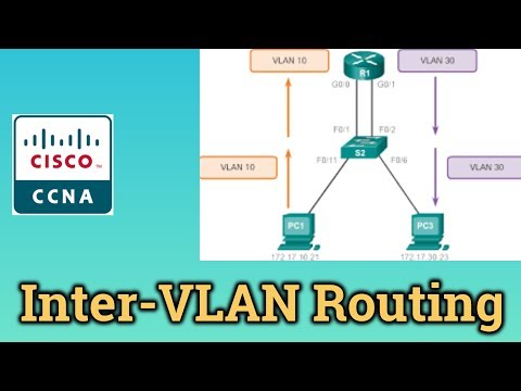 Inter-VLAN routing