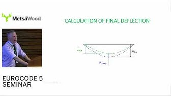 The Deflection and Vibration of Timber Floors