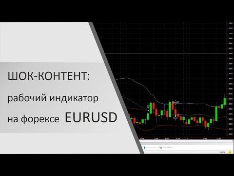 ШОК-КОНТЕНТ: рабочий индикатор на форексе EURUSD