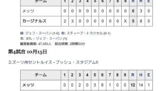 「2006年のナショナルリーグチャンピオンシップシリーズ」とは ウィキ動画