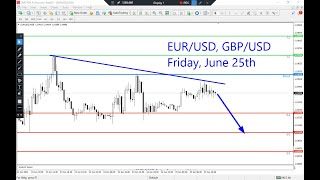 EURUSD and GBPUSD Intraday Analysis for June 25, 2021 by Nina Fx
