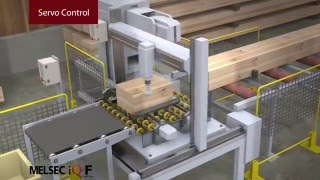 Mitsubishi Electric iQ-F Compact Controller: Motion Control Applications