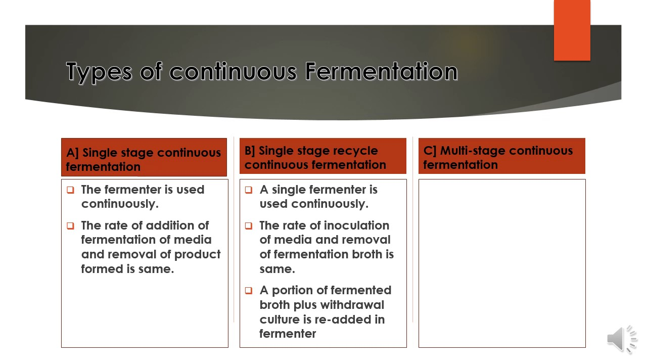 Types of Fermentation Processes | Industrial Microbiology | General