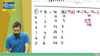 Lecture No.26 Micro Economics - BY CA HARSHAD  JAJU