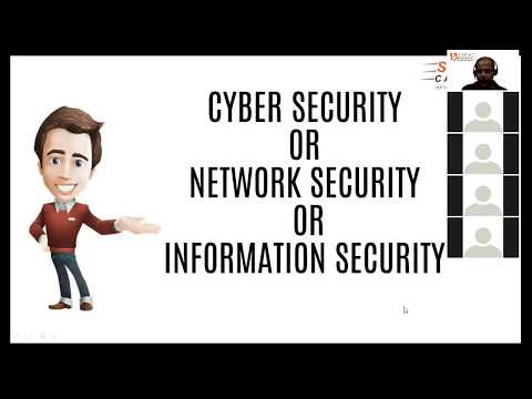 Cyber Security Career Path - Speed4Career