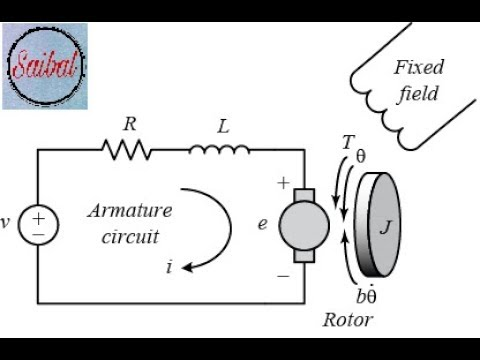 Transfer Function & Block Diagram of Armature Controlled D.C motor
