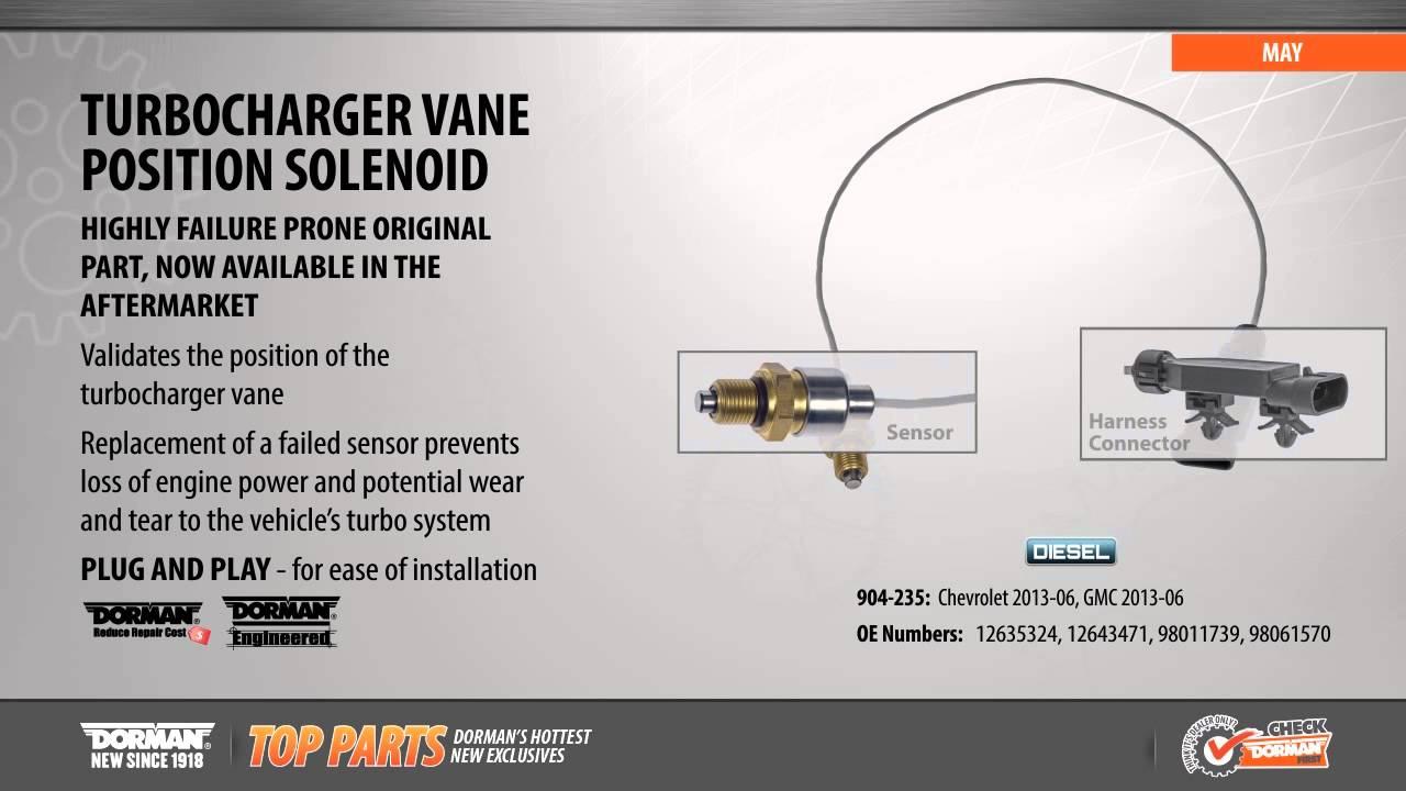 hight resolution of turbo vane position sensor