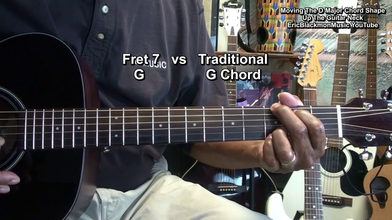 Moving The D Major Guitar Chord Shape Up The Neck Names Of Every