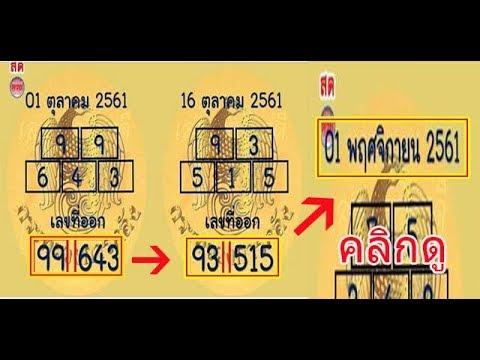 รวยที่สุดในไทย 2561