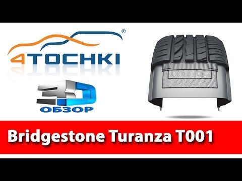 Turanza T001