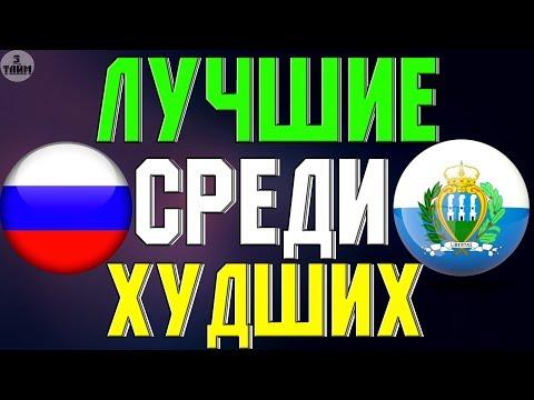 Канчельскис / Россия - Сан Марино / Евро 2020 / Новости футбола сегодня