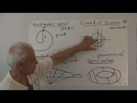 An introduction to algebraic curves | Arithmetic and Geometry Math Foundations | N J Wildberger