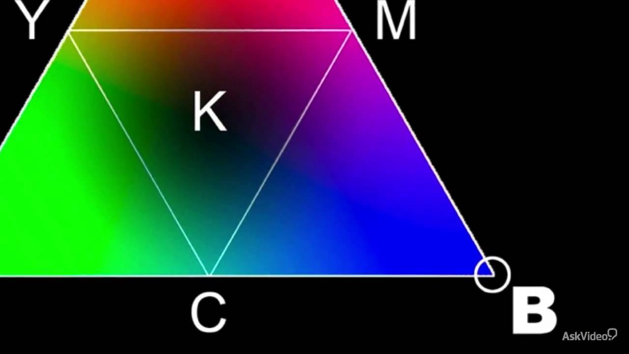 Graphic Design 102 The Art And Science Of Color 8 Printing Rgb