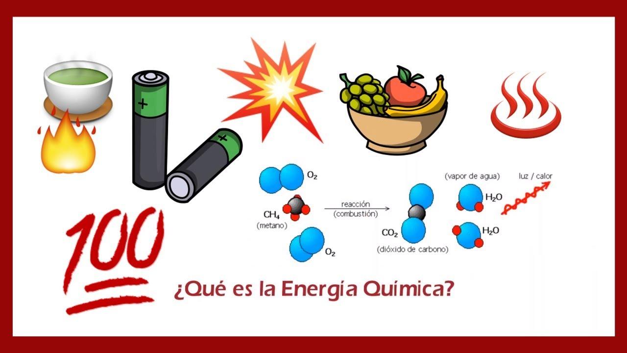 Que Es La Energia Quimica Definicion Y Ejemplos Youtube