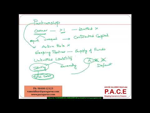 2 1 Types of Business Ownership
