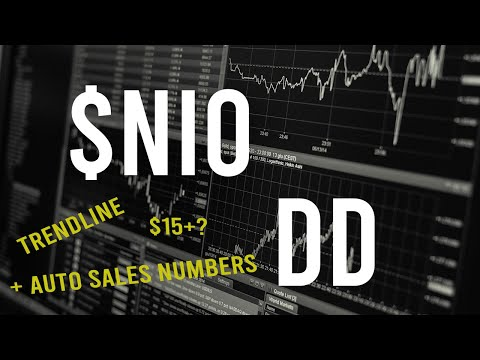 $nio-short-stock-dd---stock-overview-(3rd-update)