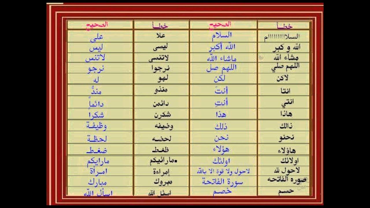 الأخطاء الاملائيه في اللغة العربية Youtube