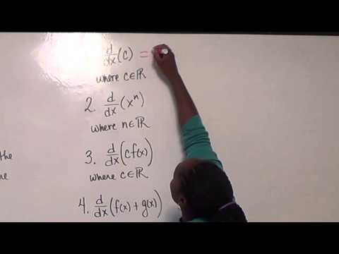 Derivative Properties