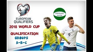 2018 WORLD CUP QUALIFICATION  EUROPE (GROUPS A-B-C)