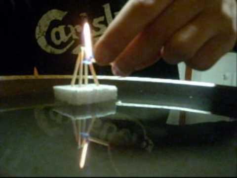 Fisica - Esperimenti di fisica