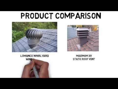 Lomanco Whirlybird® Turbine Vent  - Maximum 301 Comparison