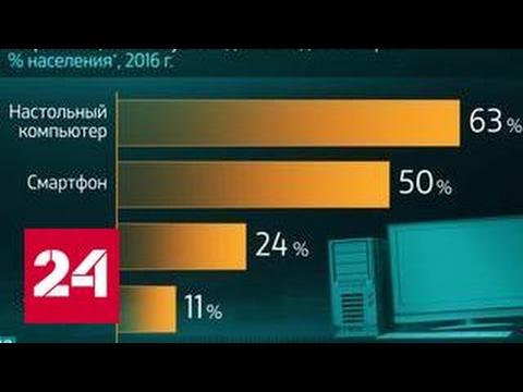 Россия в цифрах. Сколько времени проводим в Интернете?