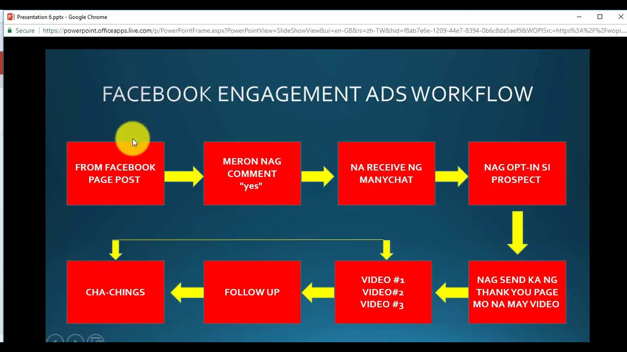 video facebook workflow