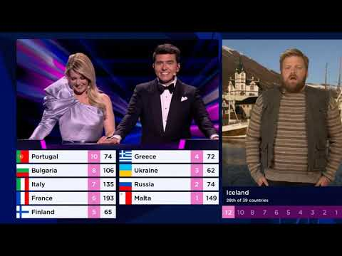 Download Eurovision 2021 - 12 points to Jaja Ding Dong