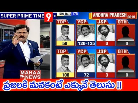 Exit Polls 2019: MAHAA NEWS MD Analysis On Lagadapati Exit Poll Survey | AP 2019 Elections