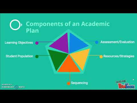 Curriculum Planning with the Academic Plan Model from YouTube · Duration:  1 minutes 59 seconds