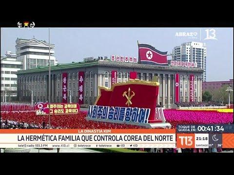 La dinastía Kim: